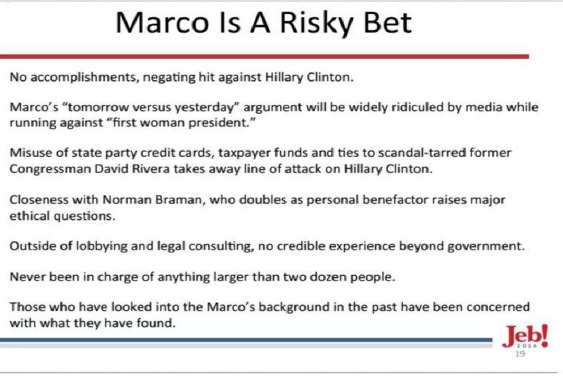 Marco chart